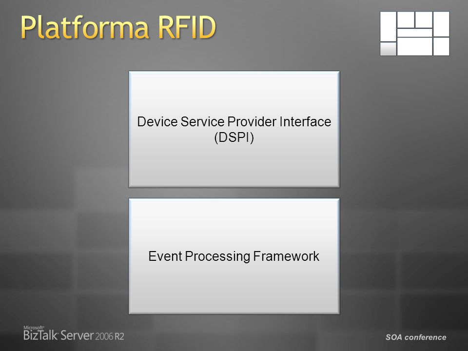 SOA conference Device Service Provider Interface (DSPI) Event Processing Framework