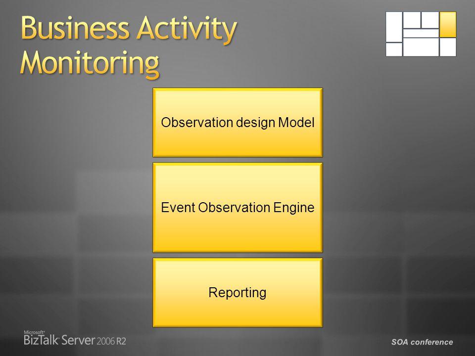 SOA conference Observation design Model Event Observation Engine Reporting
