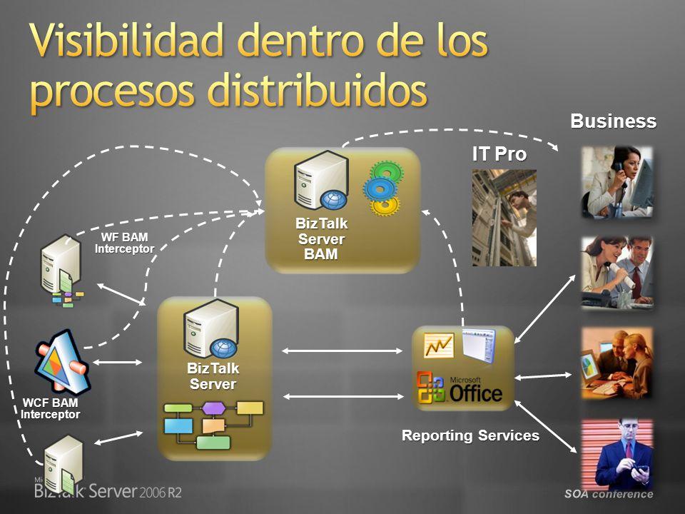 SOA conference BizTalk Server BizTalkServerBAM Business WF BAM Interceptor WCF BAM Interceptor Reporting Services IT Pro