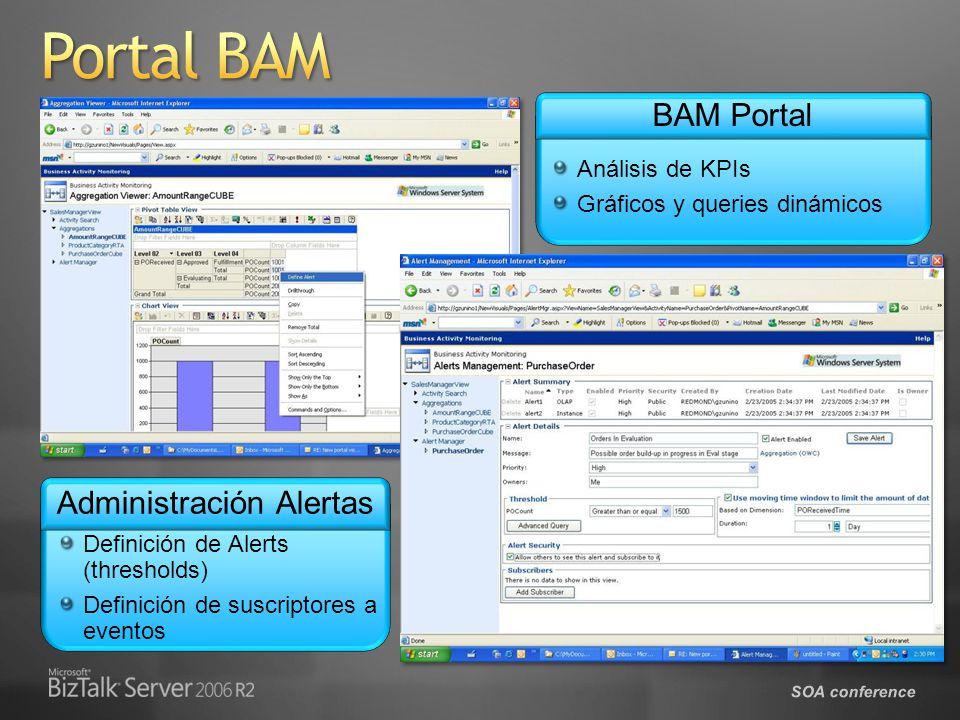 SOA conference Administración Alertas BAM Portal Análisis de KPIs Gráficos y queries dinámicos Definición de Alerts (thresholds) Definición de suscriptores a eventos