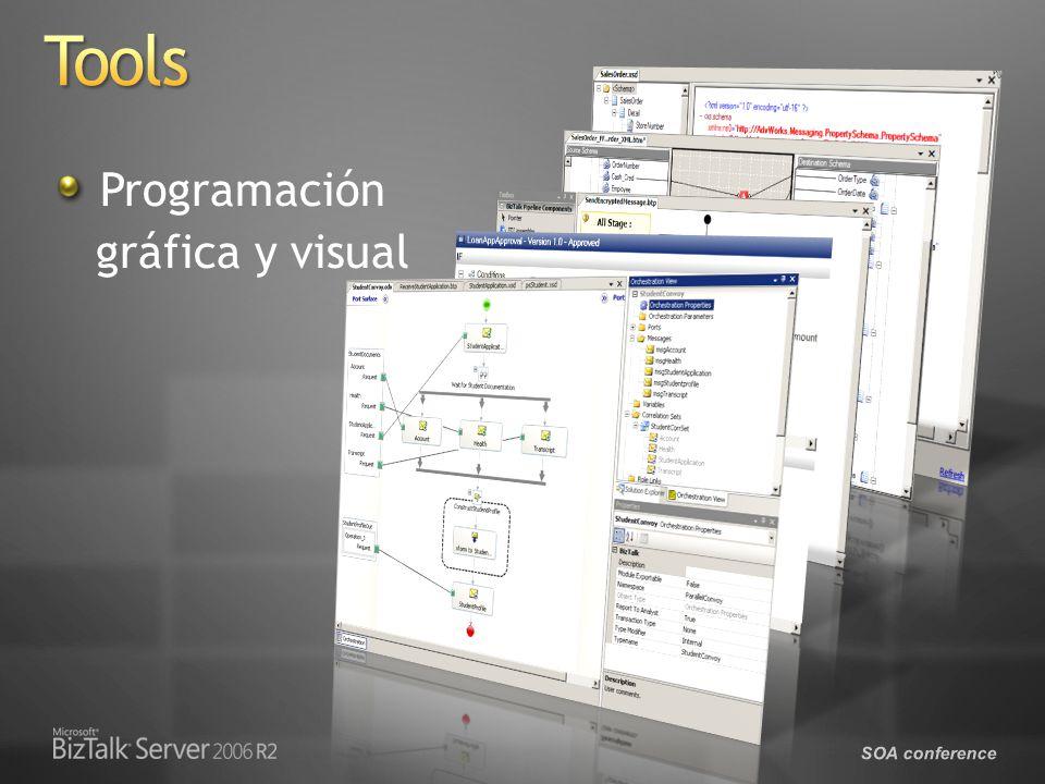 SOA conference Programación gráfica y visual