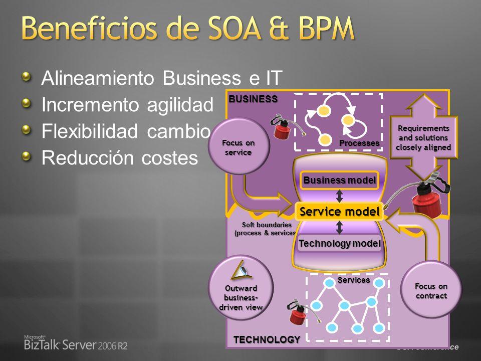 SOA conference El Que Objetivo: Mejorar la eficiencia a través de la gestión sistemática de procesos de negocio Herramientas: Modelado y Automatización flujos proceso Abstracción reglas negocio Declarative Control Business model Processes Service model