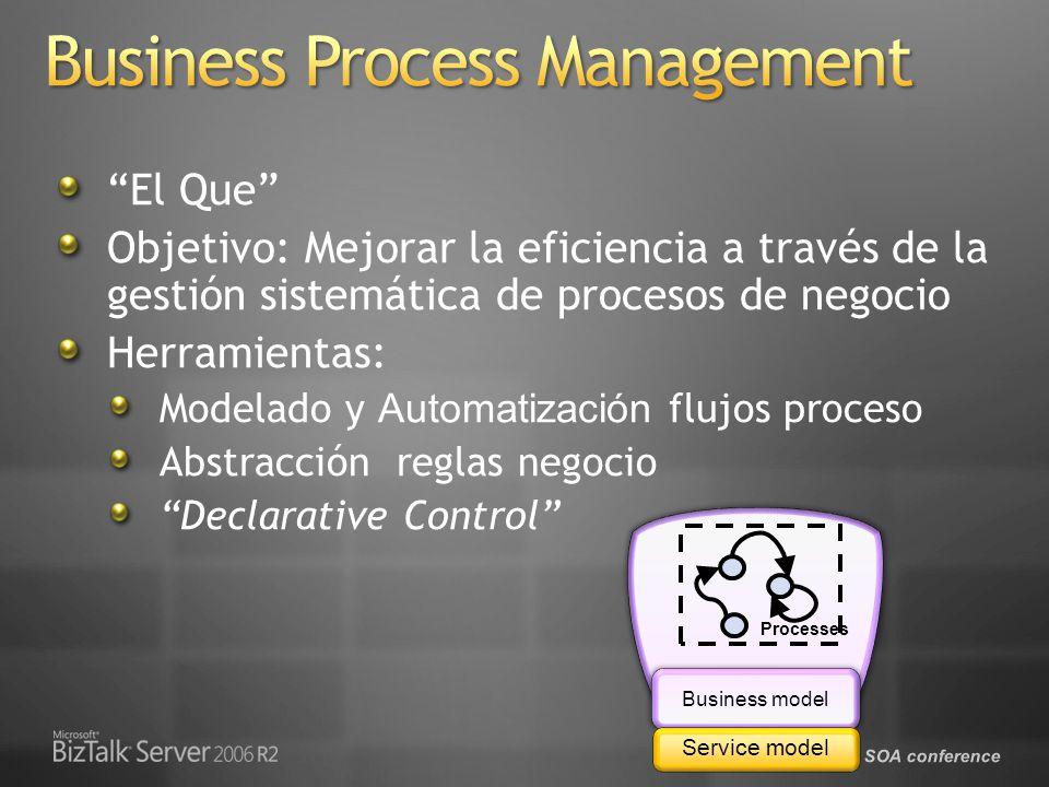 SOA conference El Cómo Sistemas desacoplados Servicios autónomos Reutilización de servicios Abstracción de IT en servicios Services Technology model Service model