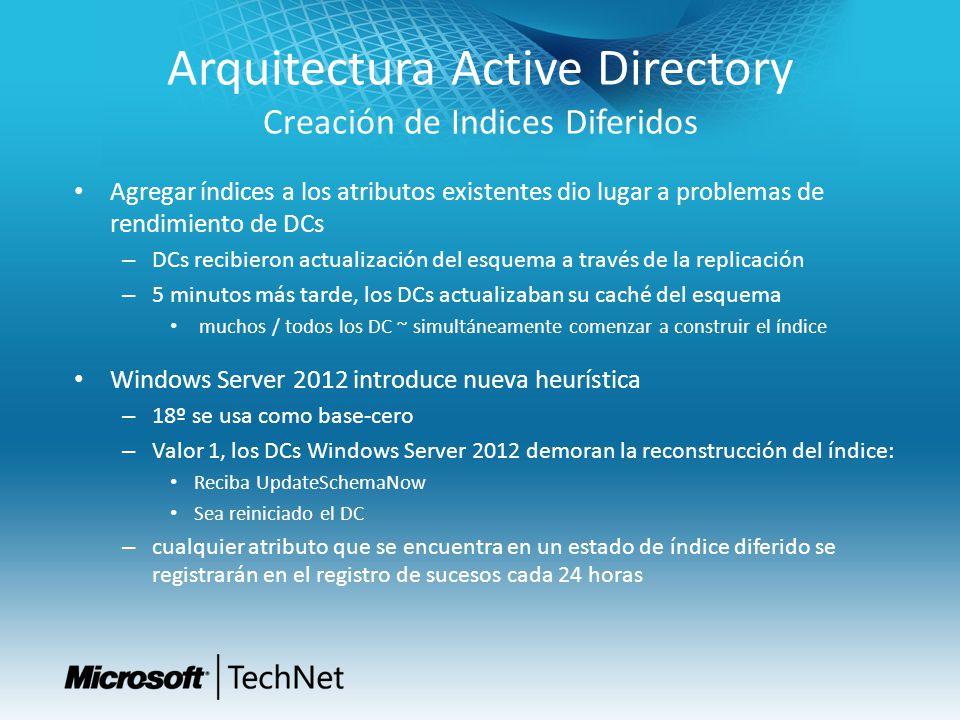 Arquitectura Active Directory Creación de Indices Diferidos Agregar índices a los atributos existentes dio lugar a problemas de rendimiento de DCs – D