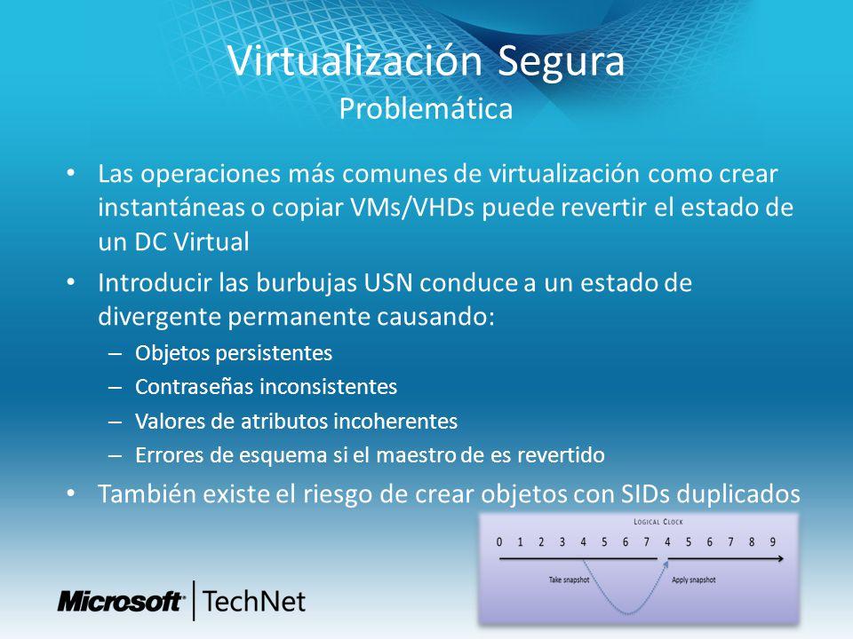 Virtualización Segura Problemática Las operaciones más comunes de virtualización como crear instantáneas o copiar VMs/VHDs puede revertir el estado de