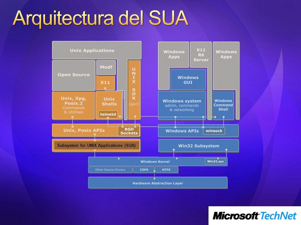 Active Directory +Server for NIS Master Server NIS Subordinate Server#1NIS Subordinate Server#n Client #1Client #2Client #3Client #m Dominio Windows Equipos UNIX Equipos Windowss