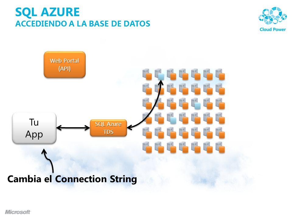 SQL AZURE ACCEDIENDO A LA BASE DE DATOS Web Portal (API) (API) SQL Azure TDS TDS Tu App Tu App Cambia el Connection String