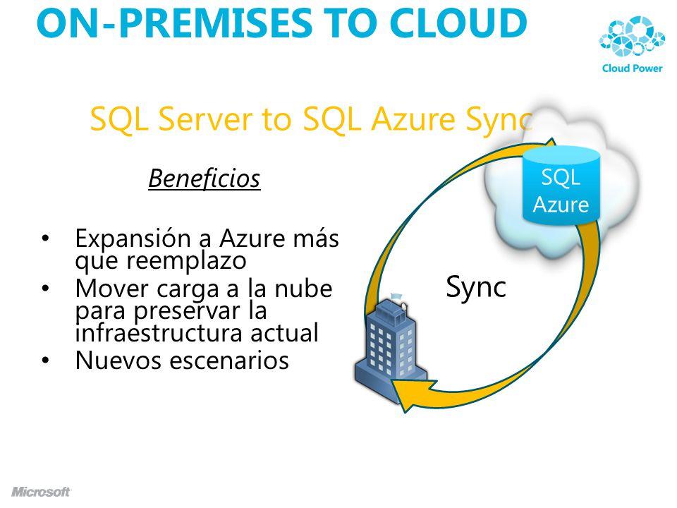 ON-PREMISES TO CLOUD SQL Server to SQL Azure Sync Sync Beneficios Expansión a Azure más que reemplazo Mover carga a la nube para preservar la infraestructura actual Nuevos escenarios SQL Azure