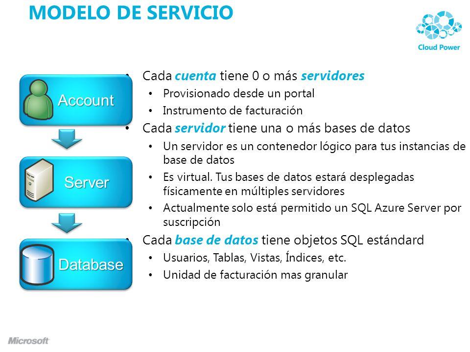MODELO DE SERVICIO Cada cuenta tiene 0 o más servidores Provisionado desde un portal Instrumento de facturación Cada servidor tiene una o más bases de datos Un servidor es un contenedor lógico para tus instancias de base de datos Es virtual.