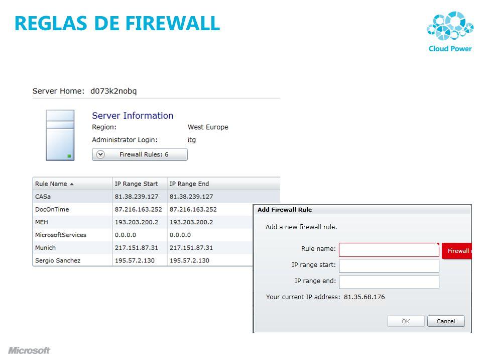 REGLAS DE FIREWALL