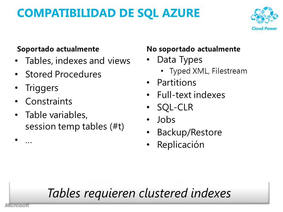 COMPATIBILIDAD DE SQL AZURE Soportado actualmente Tables, indexes and views Stored Procedures Triggers Constraints Table variables, session temp tables (#t) … No soportado actualmente Data Types Typed XML, Filestream Partitions Full-text indexes SQL-CLR Jobs Backup/Restore Replicación Tables requieren clustered indexes