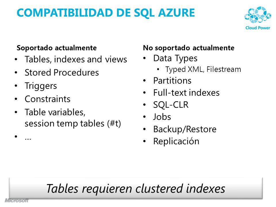 SCALE-OUT CON SQL AZURE Provisión elástica de base de datos CREATE DATABASE No VMs, no servers Modelo de negocio Pay-as-you-go Si no lo necesitas --- Eliminalo Cero Administración física Alta disponibilidad, parcheo, mantenimiento Database Copy, SQL Azure Data Sync