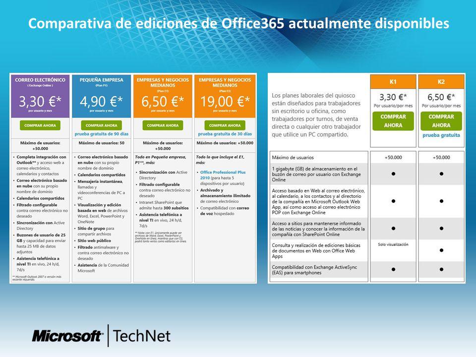 Comparativa de ediciones de Office365 actualmente disponibles