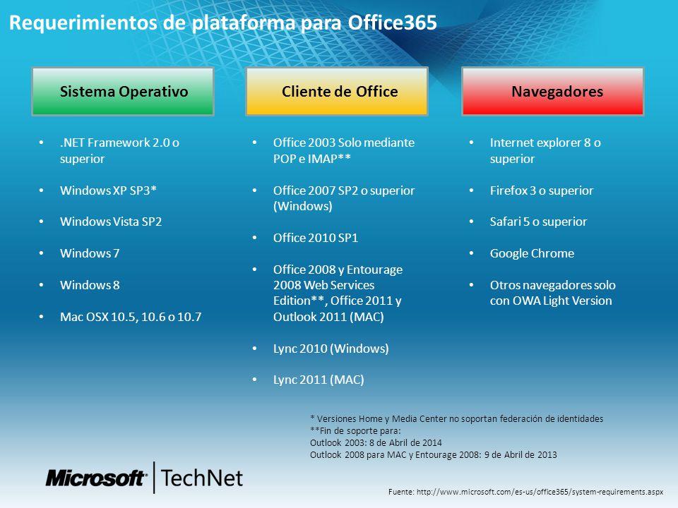 Requerimientos de plataforma para Office365 Sistema OperativoCliente de OfficeNavegadores.NET Framework 2.0 o superior Windows XP SP3* Windows Vista S