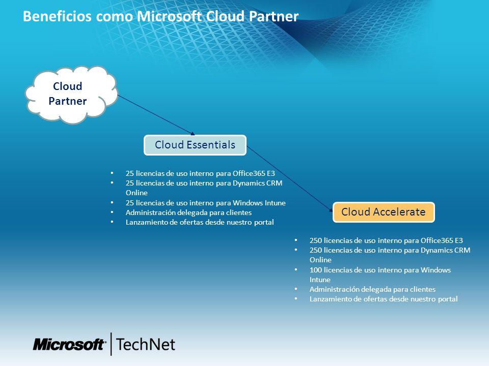 Beneficios como Microsoft Cloud Partner Cloud Partner Cloud Essentials Cloud Accelerate 25 licencias de uso interno para Office365 E3 25 licencias de