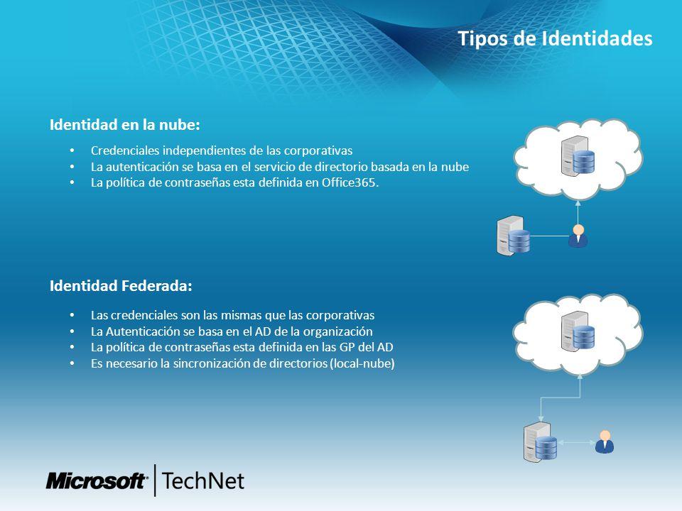 Tipos de Identidades Identidad en la nube: Credenciales independientes de las corporativas La autenticación se basa en el servicio de directorio basad