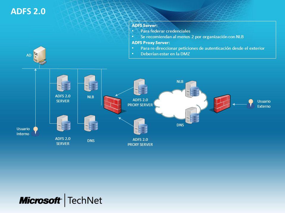 ADFS 2.0 Usuario Interno AD ADFS 2.0 SERVER ADFS 2.0 PROXY SERVER NLB DNS NLB DNS Usuario Externo ADFS Server: Para federar credenciales Se recomienda