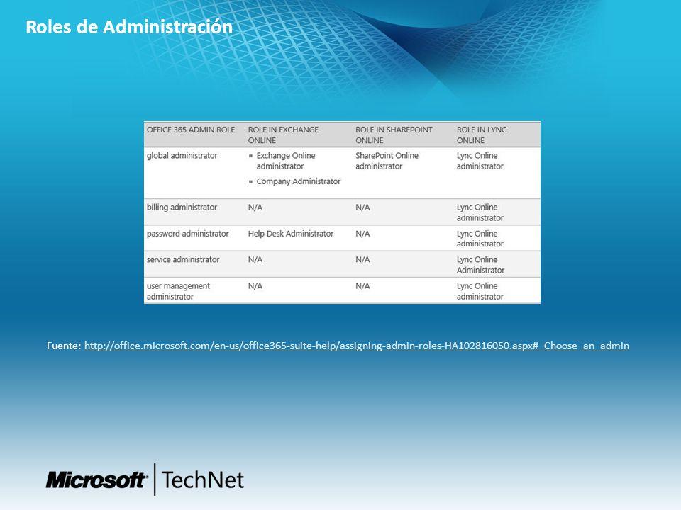 Roles de Administración Fuente: http://office.microsoft.com/en-us/office365-suite-help/assigning-admin-roles-HA102816050.aspx#_Choose_an_adminhttp://o