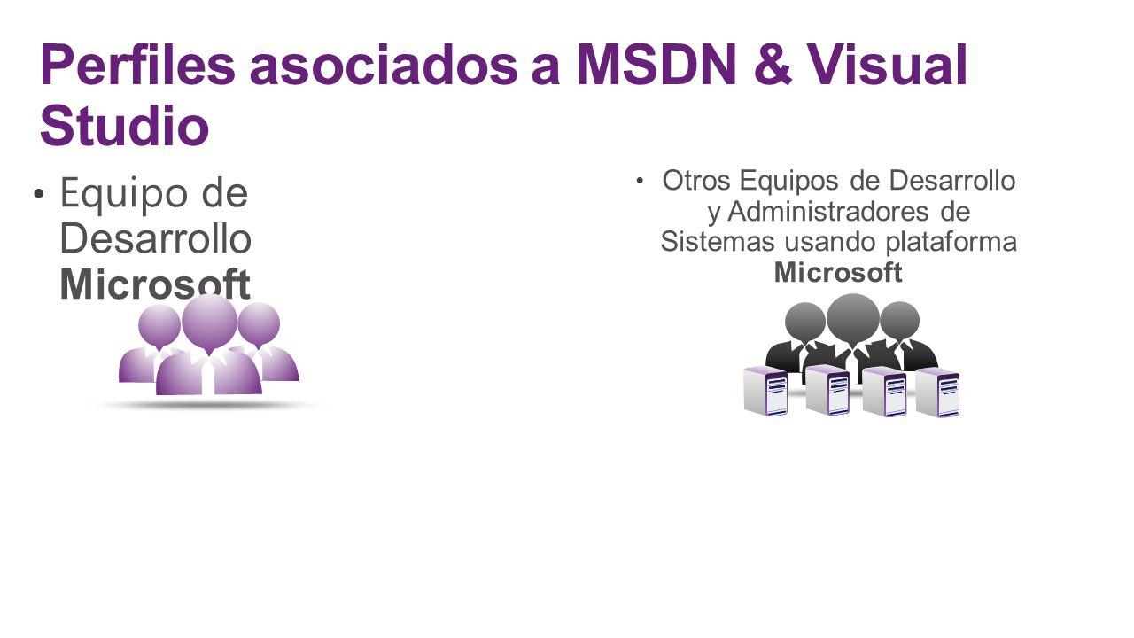 Perfiles asociados a MSDN & Visual Studio Equipo de Desarrollo Microsoft Otros Equipos de Desarrollo y Administradores de Sistemas usando plataforma M