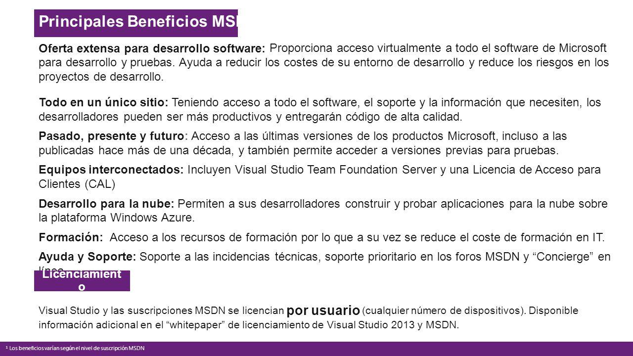 Visual Studio y las suscripciones MSDN se licencian por usuario (cualquier número de dispositivos). Disponible información adicional en el whitepaper