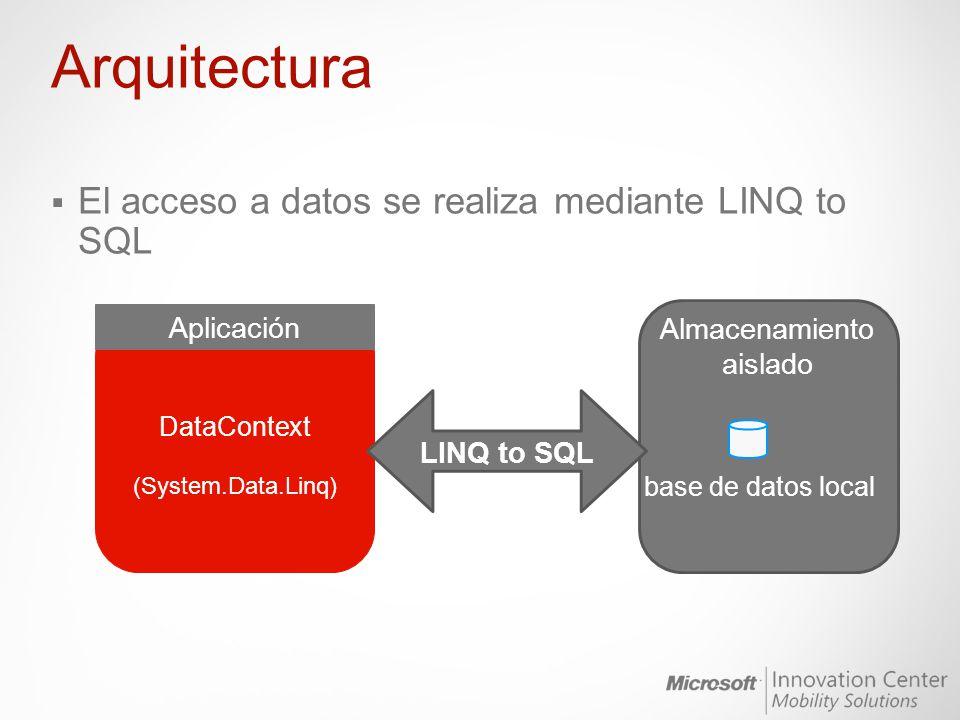 Arquitectura El acceso a datos se realiza mediante LINQ to SQL Aplicación DataContext (System.Data.Linq) Almacenamiento aislado base de datos local LI