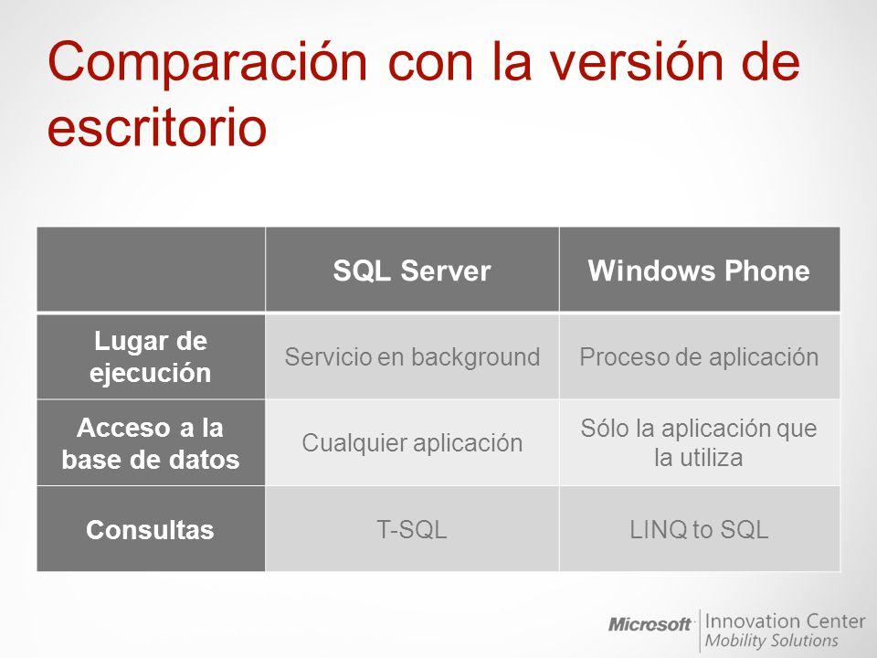 Comparación con la versión de escritorio SQL ServerWindows Phone Lugar de ejecución Servicio en backgroundProceso de aplicación Acceso a la base de da