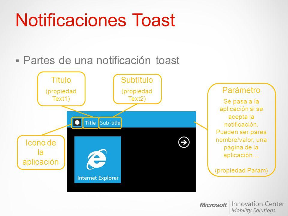 Notificaciones Toast Partes de una notificación toast Título (propiedad Text1) Subtítulo (propiedad Text2) Parámetro Se pasa a la aplicación si se ace