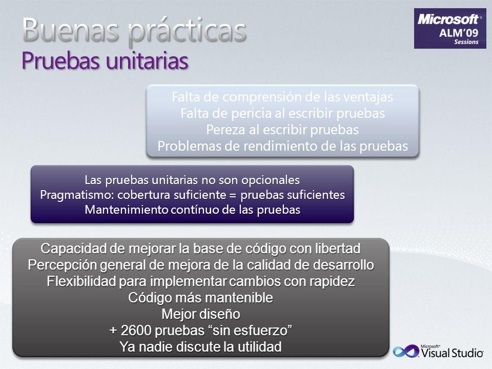 Falta de comprensión de las ventajas Falta de pericia al escribir pruebas Pereza al escribir pruebas Problemas de rendimiento de las pruebas Falta de