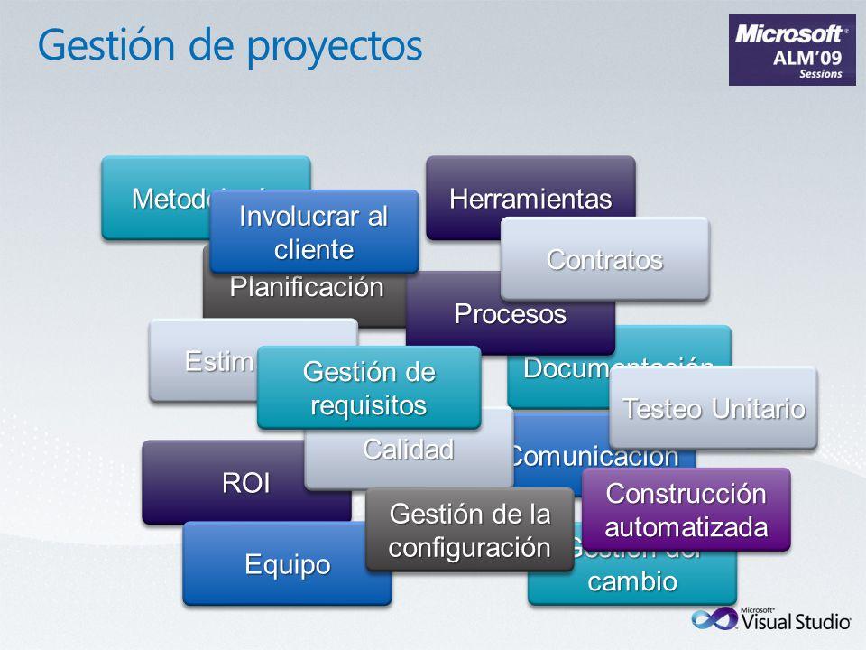 MetodologíaMetodologíaPlanificaciónPlanificación Gestión del cambio EstimaciónEstimaciónDocumentaciónDocumentaciónHerramientasHerramientasProcesosProc