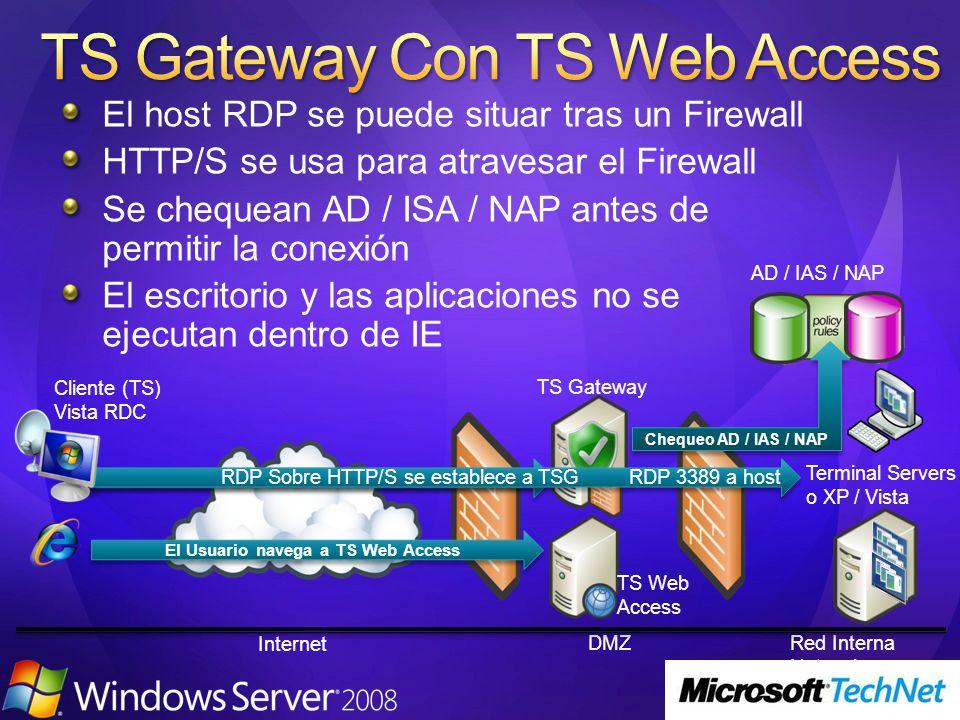 El host RDP se puede situar tras un Firewall HTTP/S se usa para atravesar el Firewall Se chequean AD / ISA / NAP antes de permitir la conexión El escritorio y las aplicaciones no se ejecutan dentro de IE AD / IAS / NAP El Usuario navega a TS Web Access El usuario inicia la conexión HTTPS al TS Gateway Terminal Servers o XP / Vista TS Gateway TS Web Access Internet DMZRed Interna Network RDP Sobre HTTP/S se establece a TSG RDP 3389 a host Chequeo AD / IAS / NAP Cliente (TS) Vista RDC