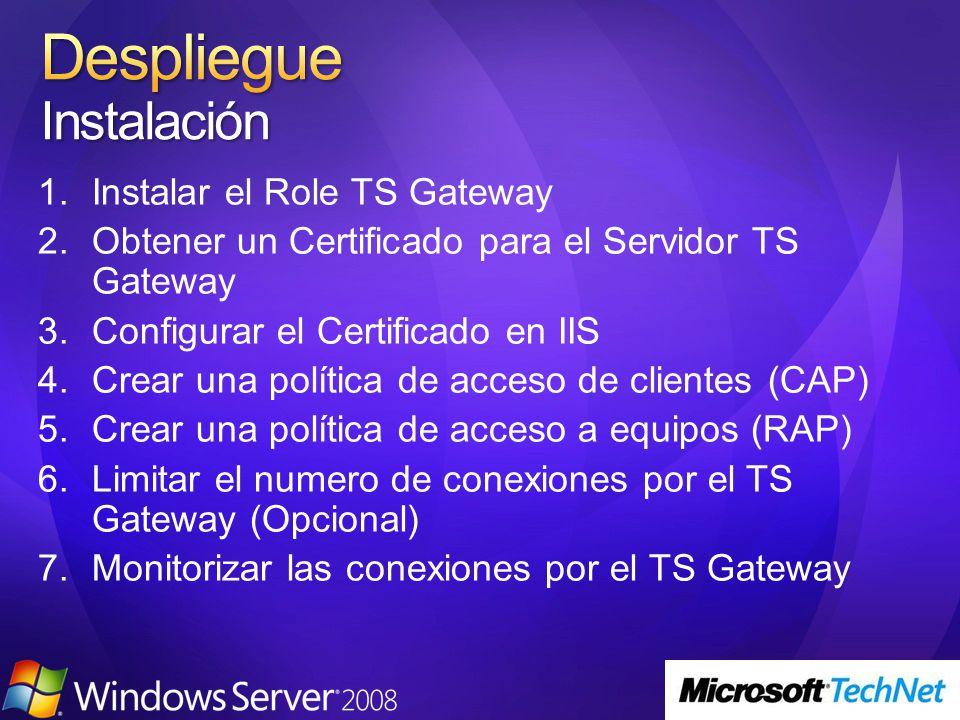 1.Instalar el Role TS Gateway 2.Obtener un Certificado para el Servidor TS Gateway 3.Configurar el Certificado en IIS 4.Crear una política de acceso de clientes (CAP) 5.Crear una política de acceso a equipos (RAP) 6.Limitar el numero de conexiones por el TS Gateway (Opcional) 7.Monitorizar las conexiones por el TS Gateway