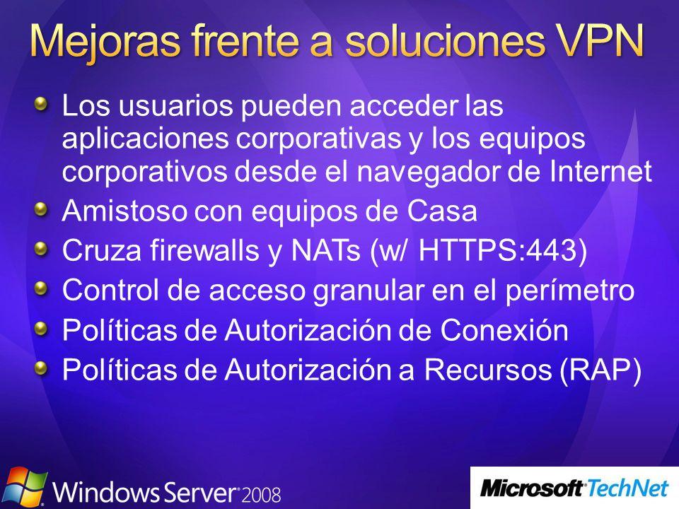Los usuarios pueden acceder las aplicaciones corporativas y los equipos corporativos desde el navegador de Internet Amistoso con equipos de Casa Cruza firewalls y NATs (w/ HTTPS:443) Control de acceso granular en el perímetro Políticas de Autorización de Conexión Políticas de Autorización a Recursos (RAP)