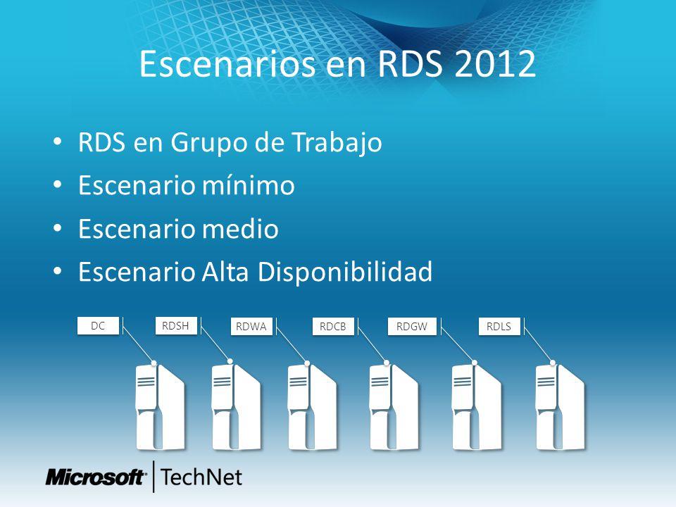 Escenarios en RDS 2012 RDS en Grupo de Trabajo Escenario mínimo Escenario medio Escenario Alta Disponibilidad RDCB RDSH DC RDWA RDGW RDLS