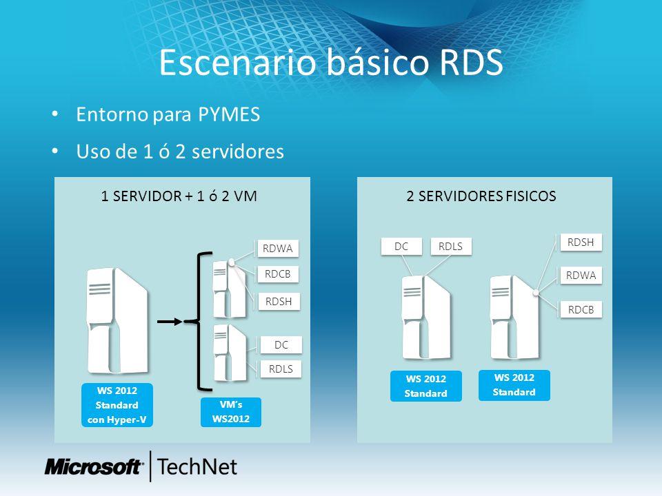 Entorno para PYMES Uso de 1 ó 2 servidores Escenario básico RDS DC RDWA RDSH RDCB DC RDWA RDSH RDCB WS 2012 Standard con Hyper-V VMs WS2012 Standard W