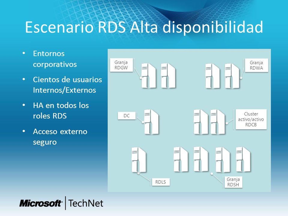 Escenario RDS Alta disponibilidad Granja RDSH Cluster activo/activo RDCB Cluster activo/activo RDCB DC RDLS Granja RDGW Granja RDGW Granja RDWA Granja