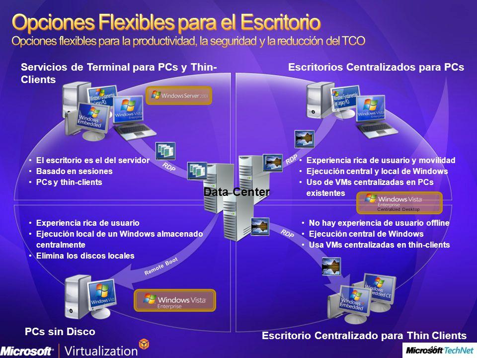 PCs sin Disco El escritorio es el del servidor Basado en sesiones PCs y thin-clients Experiencia rica de usuario Ejecución local de un Windows almacen