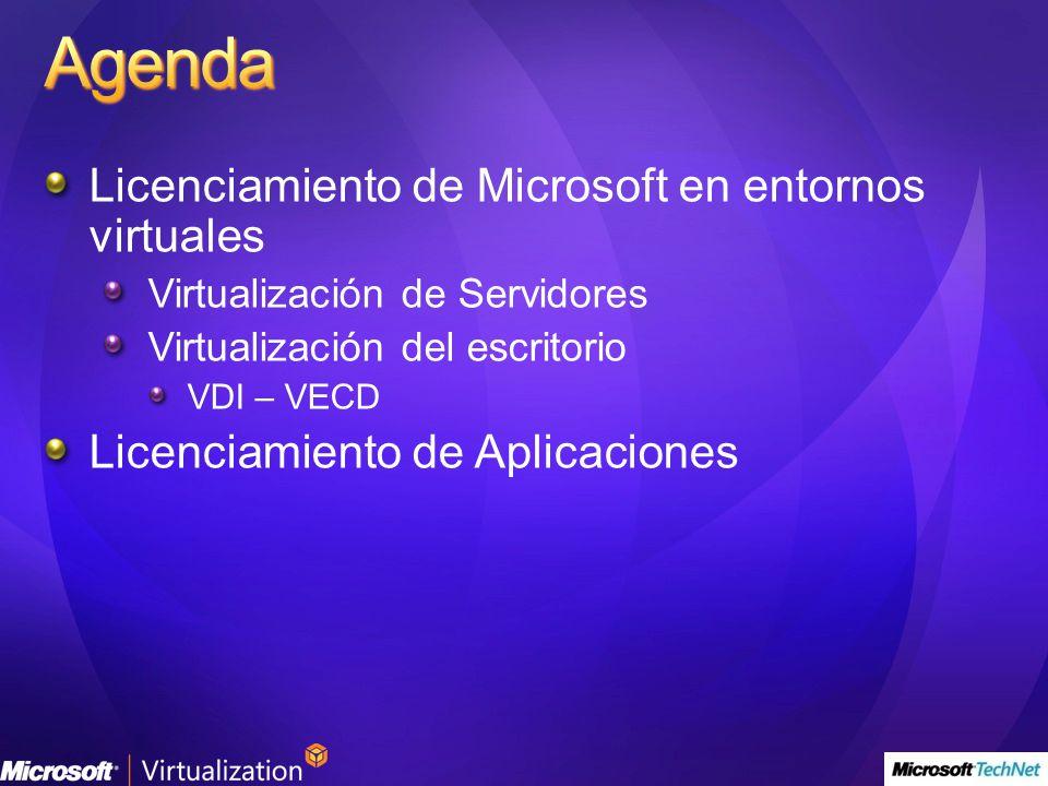 Licenciamiento de Microsoft en entornos virtuales Virtualización de Servidores Virtualización del escritorio VDI – VECD Licenciamiento de Aplicaciones