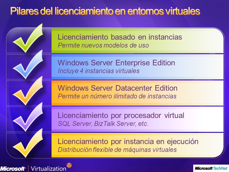 23/09/08 Virtualización del hardware con el hypervisor de Windows Server 2008 (Hyper-V) 24/09/08 Gestión de entornos virtualizados con System Center Virtual Machine Manager 2008 25/09/08 Microsoft Virtual Desktop Infrastruture (VDI) 29/09/08 Virtualización de aplicaciones con Microsoft Application Virtualization (APP- V) 30/09/08 Alta Disponibilidad en entornos virtuales con Hyper-V 01/10/08 Tengo que virtualizar y no sé por dónde empezar.