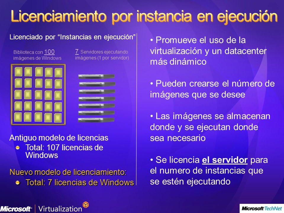Biblioteca con 100 imágenes de Windows 7 Servidores ejecutando imágenes (1 por servidor) Licenciado por Instancias en ejecución Antiguo modelo de lice