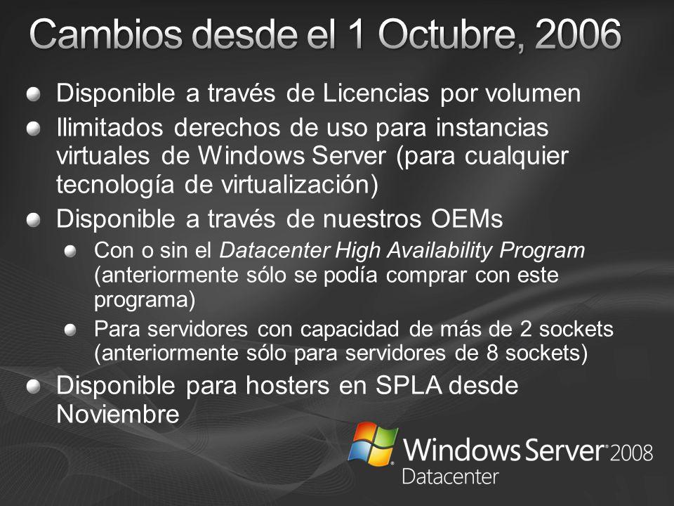 Disponible a través de Licencias por volumen Ilimitados derechos de uso para instancias virtuales de Windows Server (para cualquier tecnología de virt