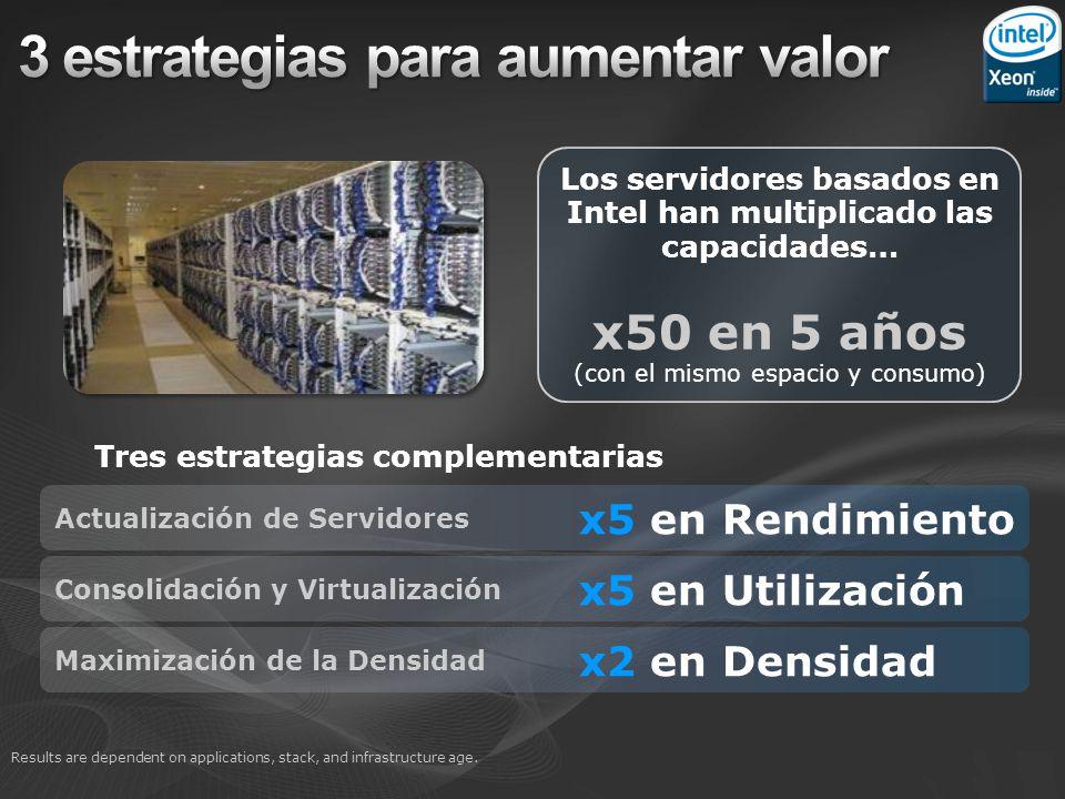 Reducción Corrientes de fuga ~30% Mejora en densidad de transistores ~2x Mejora en velocidad de conmutación >20% Source Intel.
