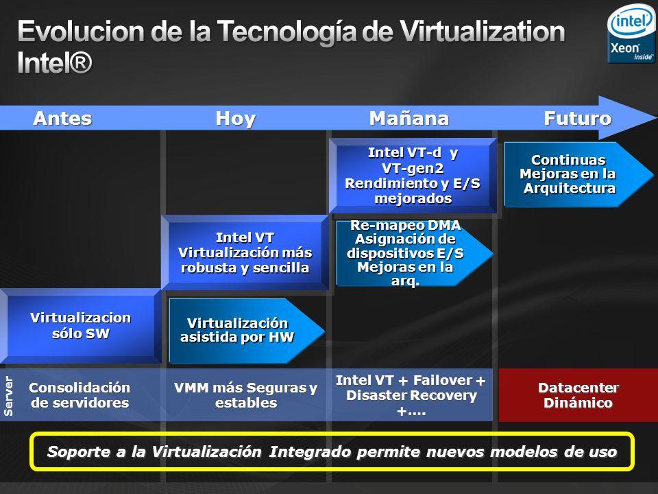 AntesHoyMañanaFuturo Virtualizacion sólo SW Virtualizacion Intel VT Virtualización más robusta y sencilla Intel VT Virtualización más robusta y sencil