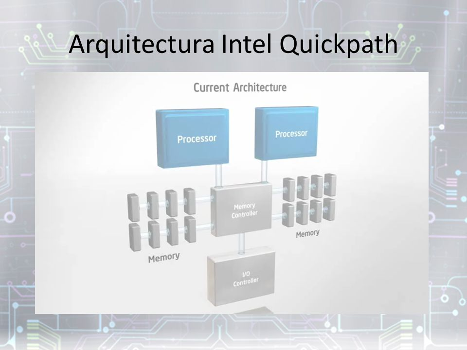 Arquitectura Intel Quickpath