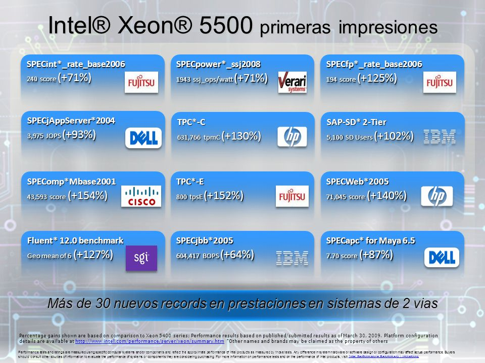 Intel® Xeon® 5500 primeras impresiones SPECint*_rate_base2006 240 score (+71%) SPECint*_rate_base2006 SPECpower*_ssj2008 1943 ssj_ops/watt (+71%) SPEC
