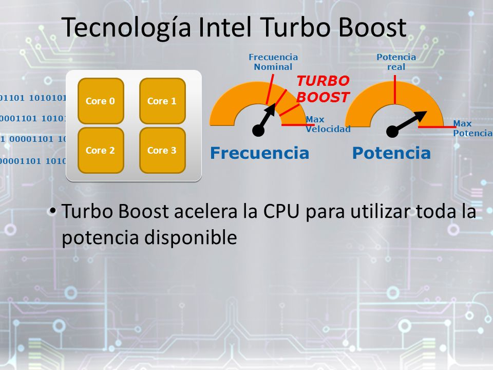 10001001 101010101 10001010 01010101 00001101 10101010 Turbo Boost acelera la CPU para utilizar toda la potencia disponible 10001001 101010101 1000101