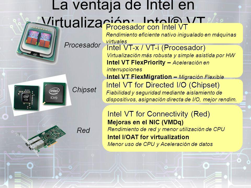 La ventaja de Intel en Virtualización: Intel® VT Intel VT for Directed I/O (Chipset) Fiabilidad y seguridad mediante aislamiento de dispositivos, asignación directa de I/O, mejor rendim.