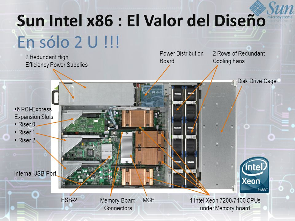Sun Intel x86 : El Valor del Diseño En sólo 2 U !!! MCH 4 Intel Xeon 7200/7400 CPUs under Memory board 2 Rows of Redundant Cooling Fans 2 Redundant Hi