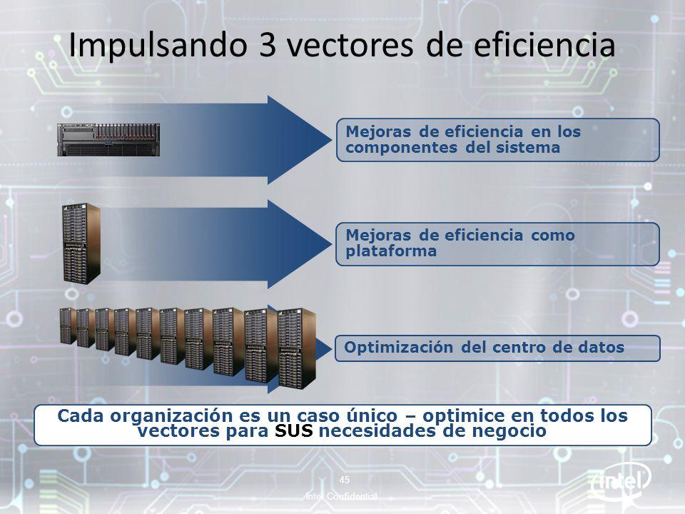 Impulsando 3 vectores de eficiencia Mejoras de eficiencia en los componentes del sistema Mejoras de eficiencia como plataforma Optimización del centro de datos Cada organización es un caso único – optimice en todos los vectores para SUS necesidades de negocio Intel Confidential 45