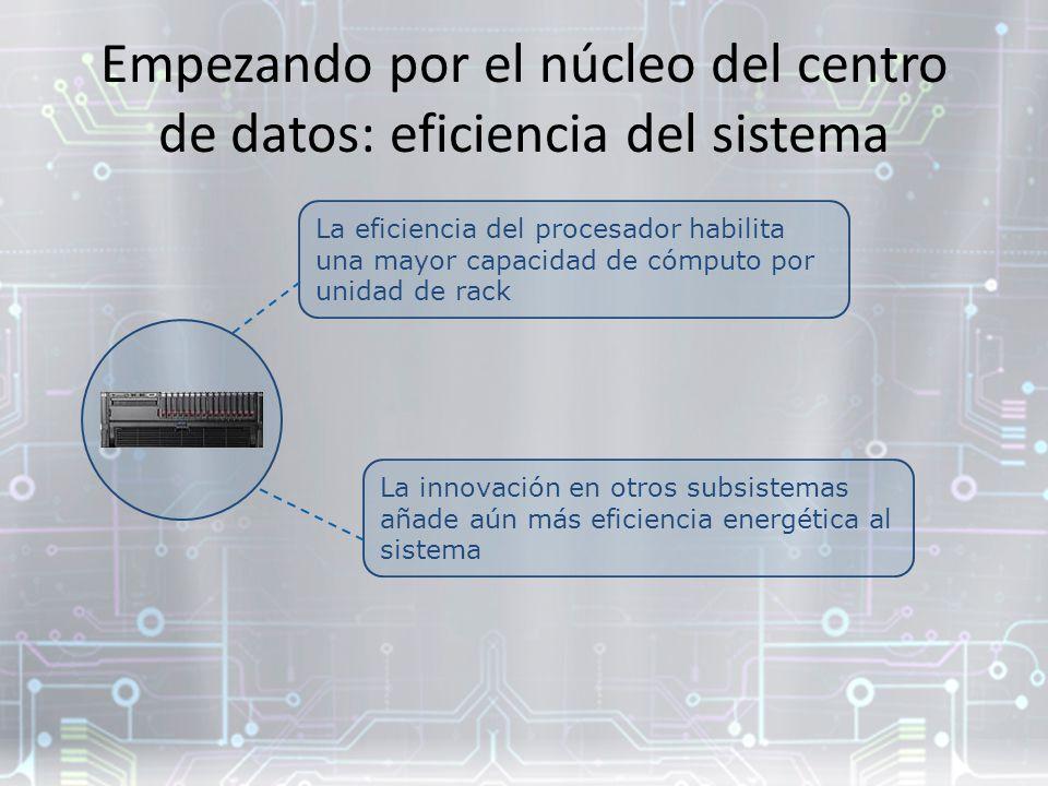 Empezando por el núcleo del centro de datos: eficiencia del sistema La eficiencia del procesador habilita una mayor capacidad de cómputo por unidad de rack La innovación en otros subsistemas añade aún más eficiencia energética al sistema