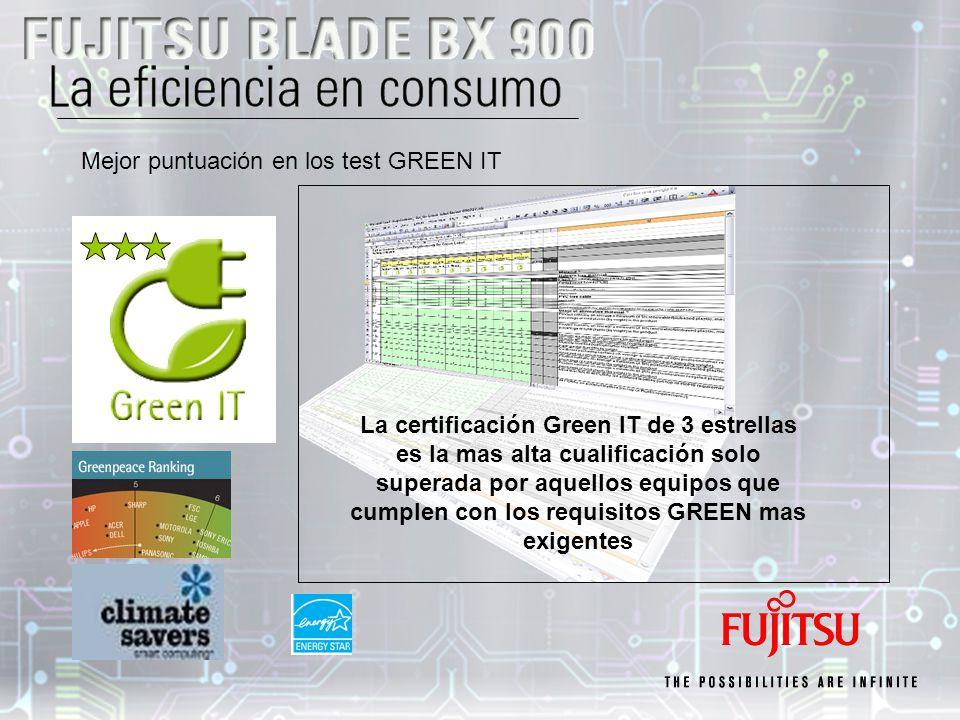 Mejor puntuación en los test GREEN IT La certificación Green IT de 3 estrellas es la mas alta cualificación solo superada por aquellos equipos que cumplen con los requisitos GREEN mas exigentes